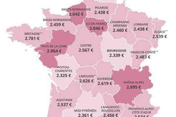 Quel est le prix moyen d'une maison en France ?