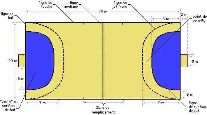 Quelle largeur de terrain pour construire ?